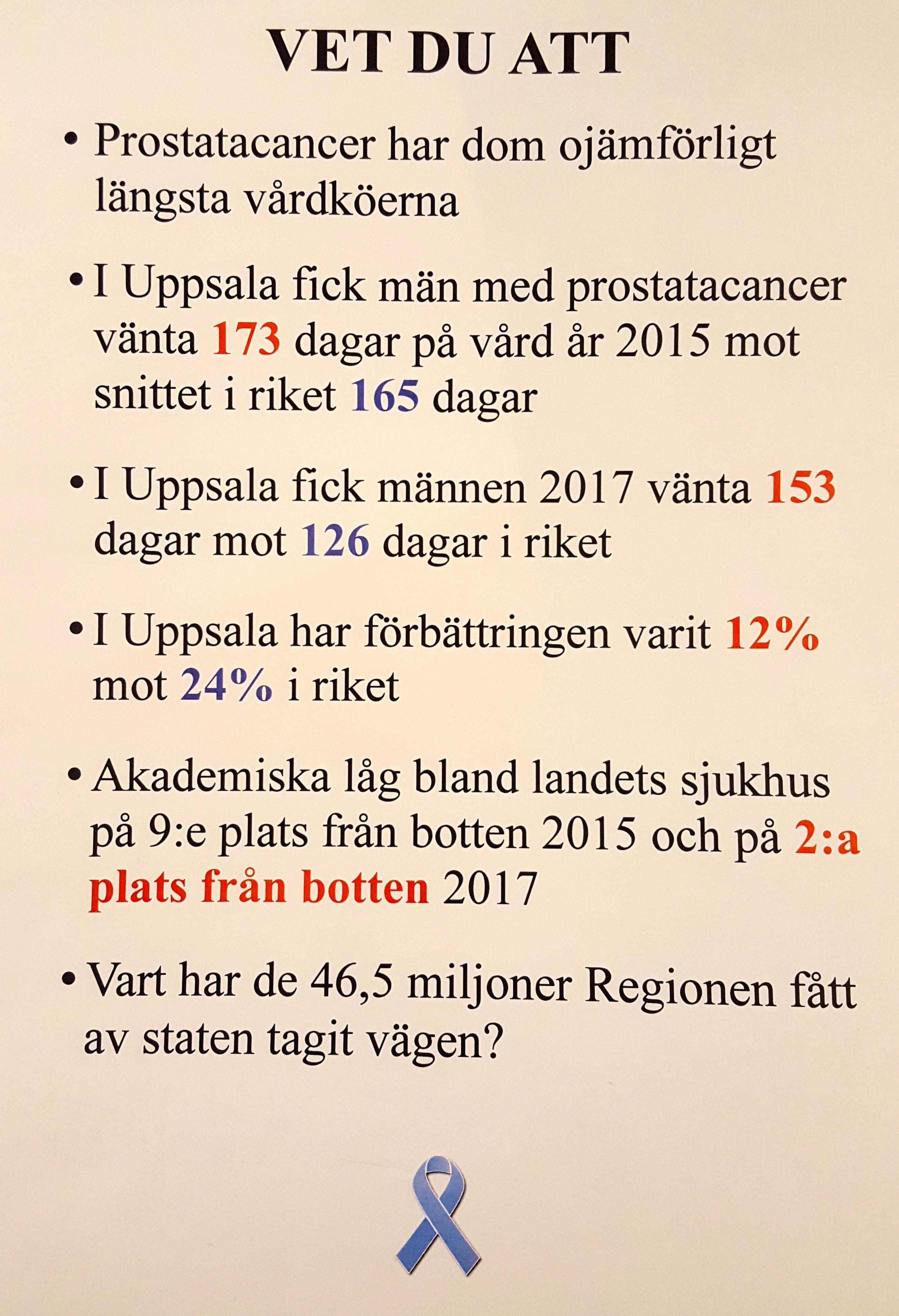 Sagt och gjort | Prostatacancerföreningen i Uppsala län